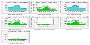 network monitoring graphic